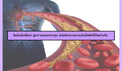 ไขมันในเลือด สูงการนวดกดจุด ช่วยรักษาความดันโลหิตได้อย่างไร